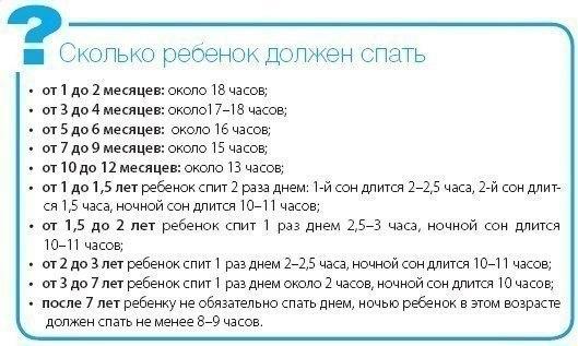 skolko-dolzhen-spat-rebyonok-v-2-mesyaca