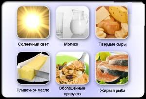 где содержится витамин Д