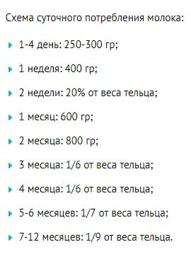 Таблица суточного потребления молока
